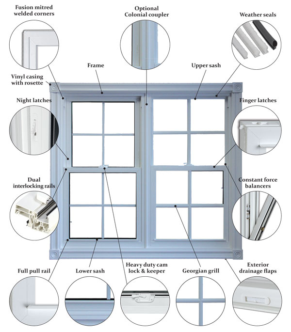 Enerview Windows & Door Specialists
